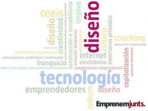 Autodiagnóstico Diseño para empresas