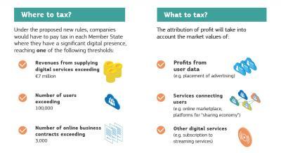 Fiscalidad digital UE