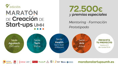 Noticia sectores Maratón
