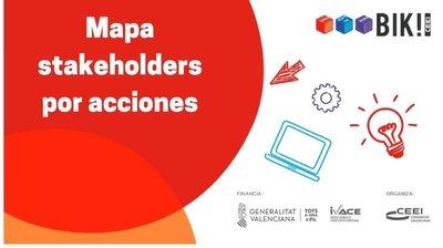 Mapa de stakeholders por acciones