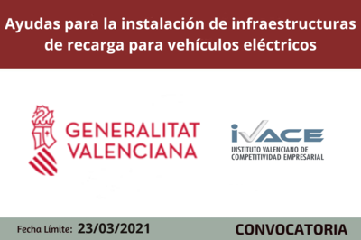 Ayudas Insfraestructuras recarga vehículos eléctricos IVACE
